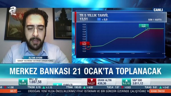 Merkez Bankası 2021'de faiz artırımına gider mi?