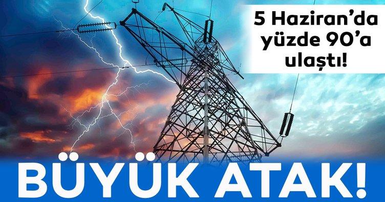 Elektrikte yerli kaynakların payı yüzde 90'a yaklaştı!
