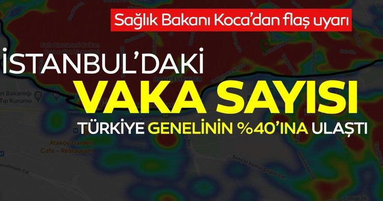 Son dakika: Sağlık Bakanı Fahrettin Koca'dan İstanbul için koronavirüs uyarısı! Türkiye genelinin %40'ına eşit