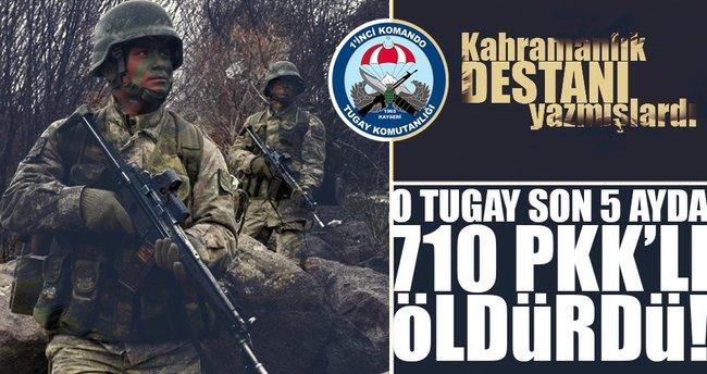 Kayseri'deki komando tugayı son 5 ayda 710 PKK'lı öldürdü