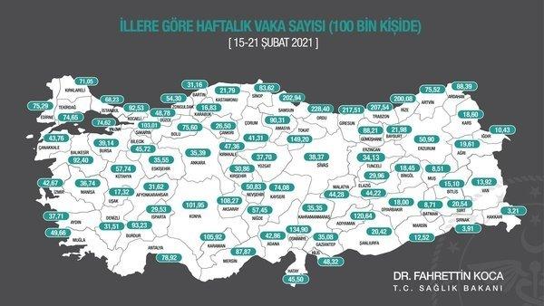 Son dakika: Sağlık Bakanı Fahrettin Koca, illerin haftalık vaka sayılarını paylaştı! İşte normalleşmeye yakın iller