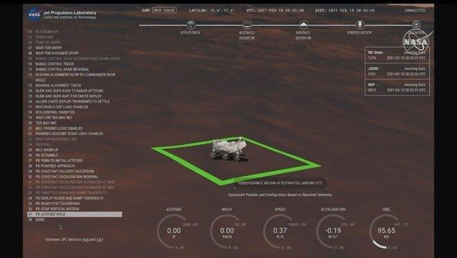 mars son dakika ile ilgili görsel sonucu