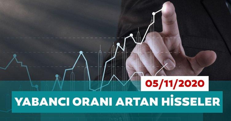 Borsa İstanbul'da yabancı payları en çok artan hisseler 05/11/2020