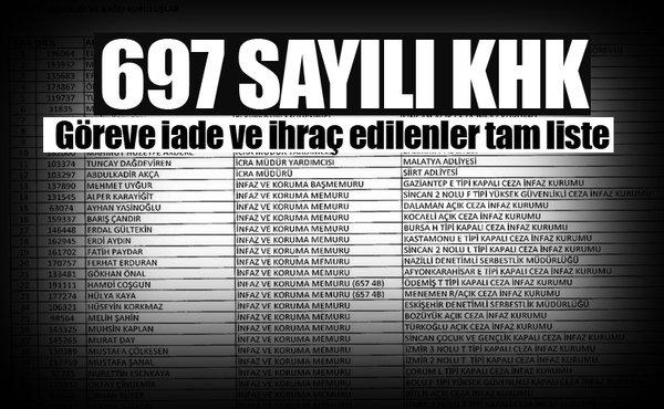 697 sayılı yeni KHK Resmi Gazete'de yayınlandı! - İşte 697 sayılı 2018 KHK ile göreve iade edilenler isim isim listesi