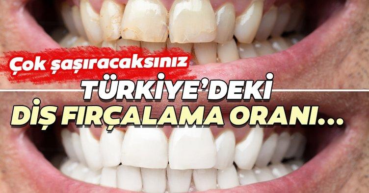 Türkiye'nin yarısı dişlerini fırçalamıyor