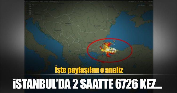 İstanbul'da 2 saatte 6 bin 726 yıldırım düştü!