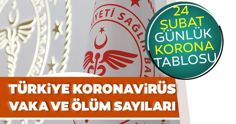 24 Şubat koronavirüs tablosu açıklandı! Sağlık Bakanlığı ile 24 Şubat korona tablosu ve bugünkü koronavirüs vaka sayısı