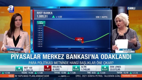 Ekonomist Belgin Maviş: Bankacılık endeksi yükseliş trendi için 1262 seviyesi aşmalı