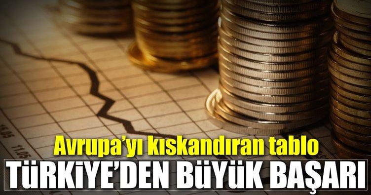Türkiye'den büyük başarı