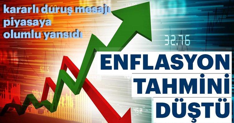 Enflasyon Tahminini Düşürdü Ekonomi Haberleri