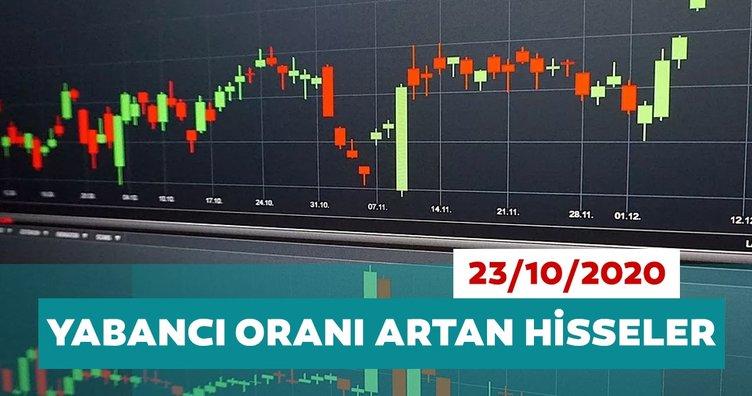 Borsa İstanbul'da günlük-haftalık yabancı payları 23/10/2020