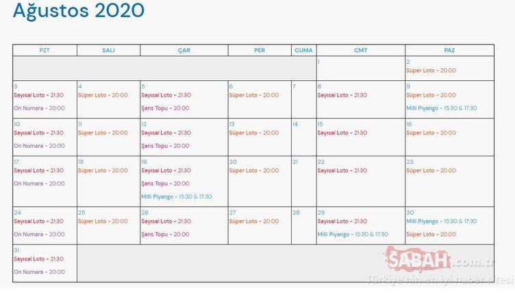 SÜPER LOTO SONUÇLARI açıklandı! Milli Piyango Online 13 Ağustos Perşembe Süper Loto çekiliş sonuçları MPİ ile hızlı bilet sorgulama BURADA!