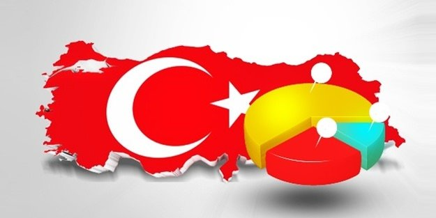 HDP son ankette dibe vurdu