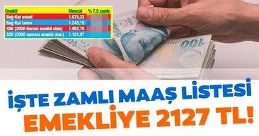 Emekliye Ocak ayında 2127 TL! Ocak zammı ile birlikte emekli maaşları ne kadar olacak?
