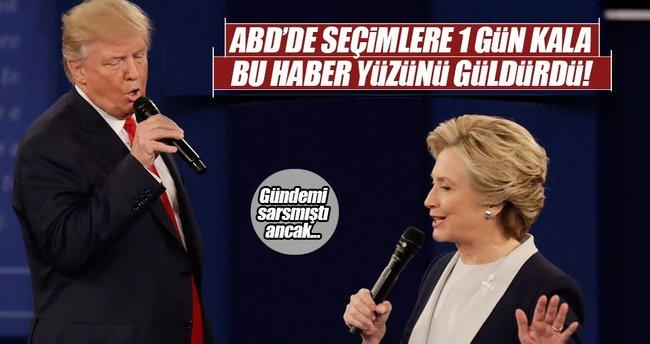 FBI Clinton'un yüzünü güldürdü