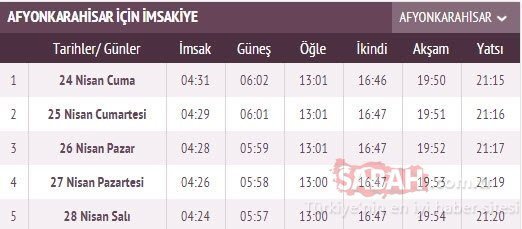 Ramazan 2020 İmsakiyesi ile İstanbul, Ankara, İzmir, Trabzon, Bursa, Konya iftar saatleri ve illerin iftar vakti 24 Nisan: İstanbul'da ilk iftar vakti saat kaçta açılacak?