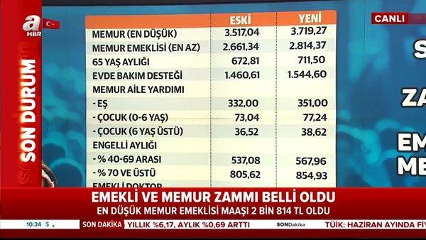 Son dakika: SSK ve Bağkur emekli maaş zammı, memur, emekli sandığı emeklisi maaş zammı açıklandı | Video
