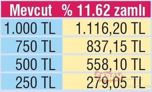 Emekli için 2.232 TL bayram ikramiyesi! 2020'de emekli bayram ikramiyesi ne kadar olacak?
