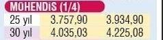 Emekliye ocakta 356 TL zam geliyor! 2020 zamlı emekli maaşları ne kadar olacak?