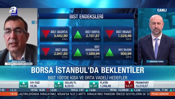 Borsa İstanbul'da banka hisseleri için ralli gelir mi? Hakan Kocaman: Türk borsası çok ucuz