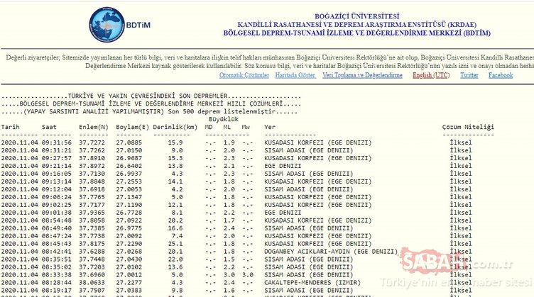 Deprem mi oldu, nerede ve kaç şiddetinde? 4 Kasım 2020 Kandilli ve AFAD son depremler listesi