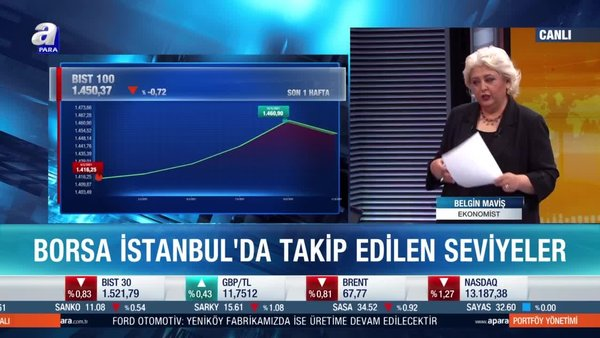 Ekonomist Belgin Maviş: Borsa İstanbul'da geri çekilmeler alım fırsatı yaratabilir