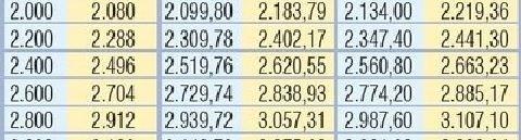 Emekliye ek zam geliyor! Emekli Temmuz zammı ne kadar olacak? İşte yeni emekli maaşları...