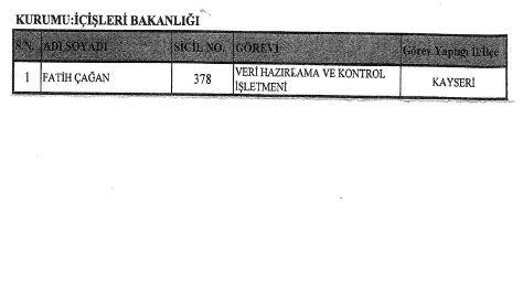 24 Aralık 2017 KHK ile göreve iade edilenlerin listesi