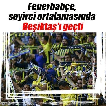 Fenerbahçe, seyirci ortalamasında Beşiktaş'ı geçti