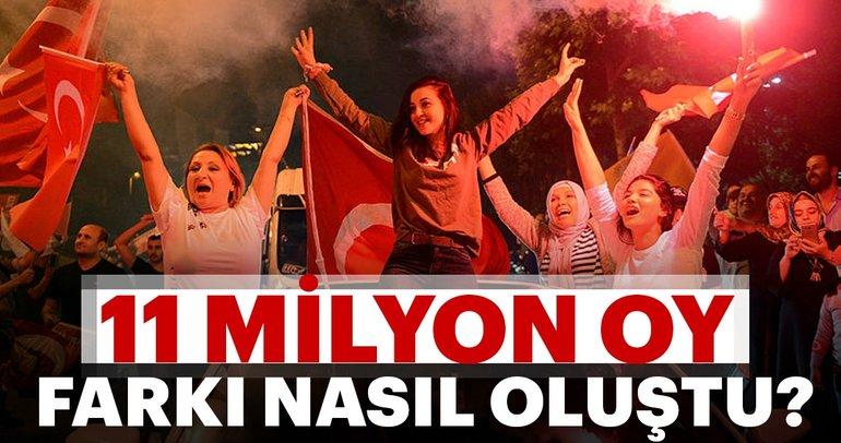 Son Dakika: Cumhurbaşkanı Erdoğan'ı başkan yapan 10 puanlık farkın sırrı ne?