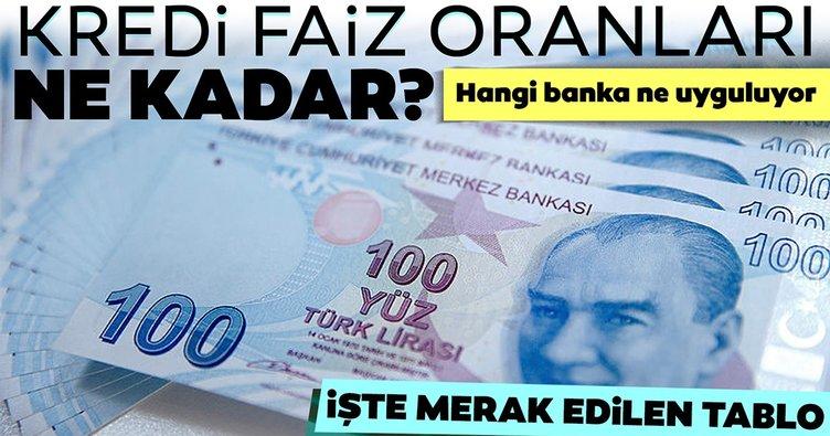 Son dakika haberi: Kredi faiz oranları ne kadar? Ziraat, Halkbank, Garanti, İş Bankası ihtiyaç - taşıt - konut kredisi faiz oranları...