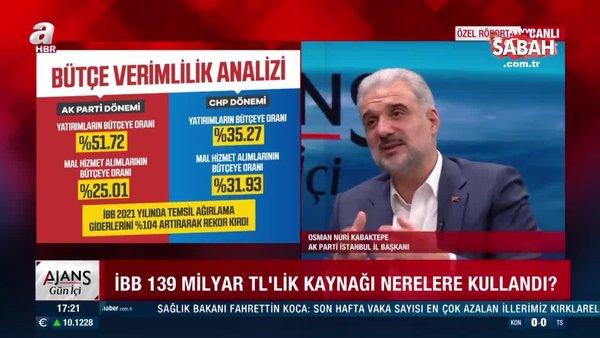 AK Parti İstanbul İl Başkanı Kabaktepe'den İmamoğlu'na zor soru: İBB 139 milyar liralık kaynağı nereye kullandı? | Video