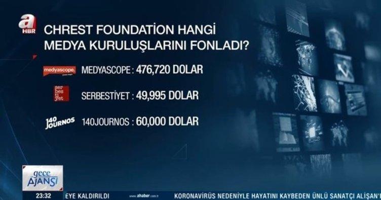 SABAH. COM.TR ÖZEL - ABD'nin iktidar karşıtı kurumlara para desteğine tepki yağdı: Bu buz dağının görünen kısmı!