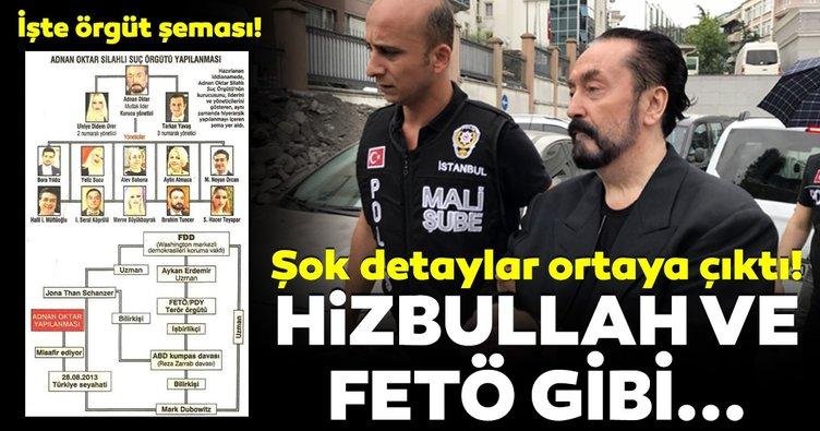 Adnan Oktar suç örgütünde Hizbullah ve FETÖ benzeri örgüt yapısı!