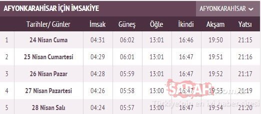 RAMAZAN İMSAKİYE ile iftar saatleri ve il il iftar vakti! Ankara, Bursa, Gaziantep, Konya, İzmir ve İstanbul'da iftar saati ne kadar kaldı? İstanbul iftar vakti saat kaçta?