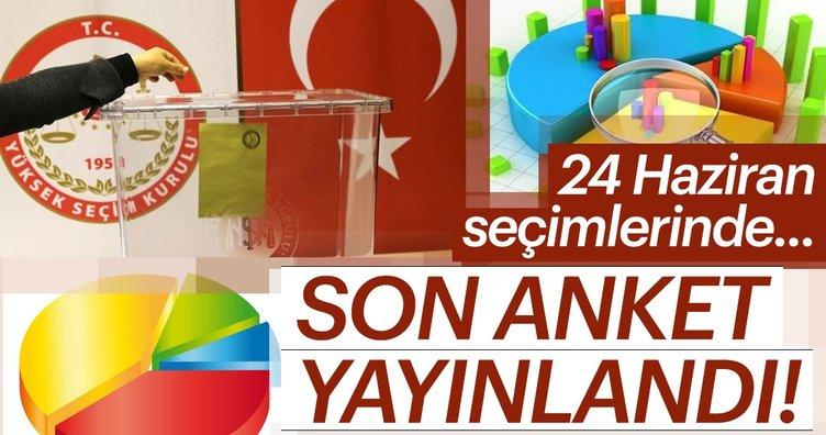Son dakika haber: 2018 seçim anketi son durum! İşte 24 Haziran en son seçim anketleri... AK Parti'nin oy oranı...