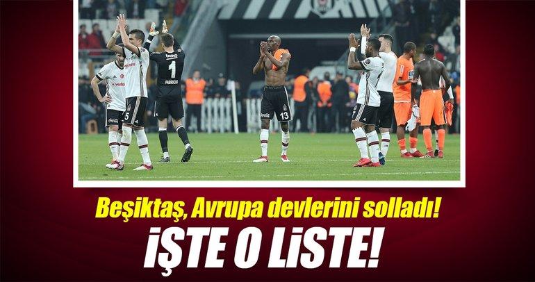 Beşiktaş, Avrupa devlerini solladı
