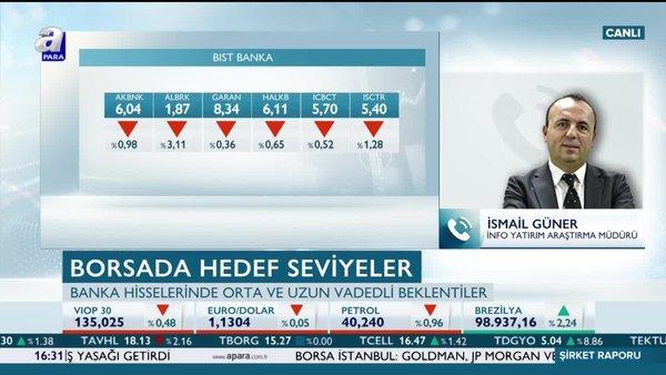 Güner: Banka hisseleri pusuda bekliyor!