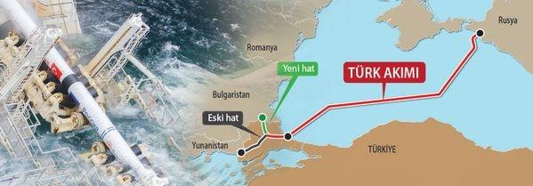 türk akımı ile ilgili görsel sonucu