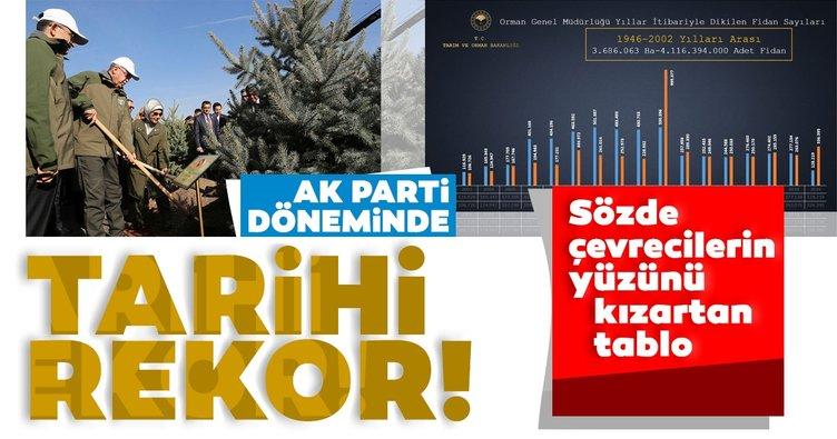 Türkiye Cumhuriyeti tarihinin en çevreci hükümeti AK Parti