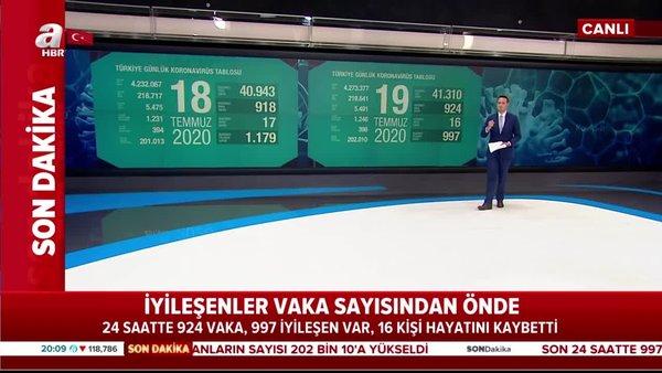 SON DAKİKA | 19 Temmuz Corona virüsü vaka sayısı Fahrettin Koca tarafından açıklandı! Türkiye corona virüsü vaka sayısı | Video