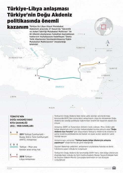 Türkiye'nin kritik hamlesi Libya anlaşması ne anlama geliyor? İşte 10 soruda Libya anlaşması...