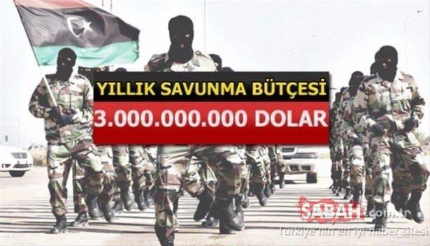 34 İslam ülkesi ve orduları! İslam ordularının savaş güçleri