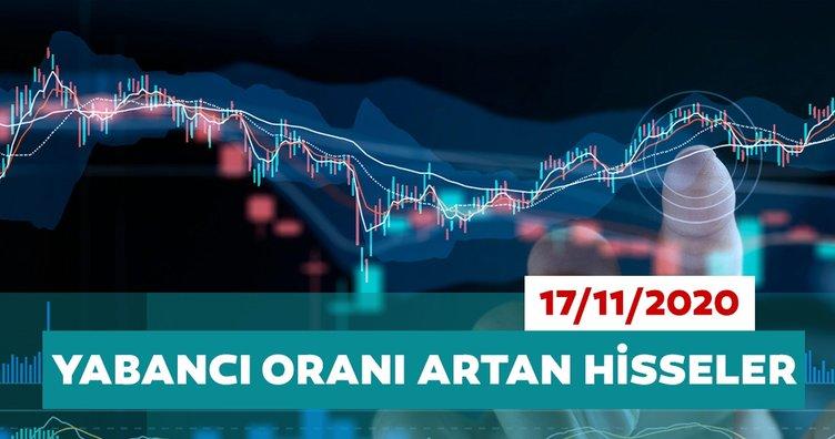 Borsa İstanbul'da yabancı oranı en çok artan hisseler 17/11/2020