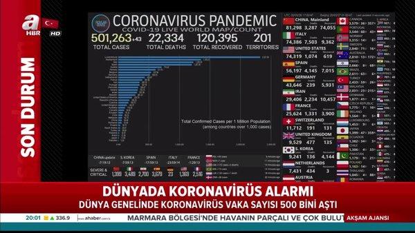 Dünya genelinde koronavirüs vaka sayısı 500 bini aştı! İşte son rakamlar | Video