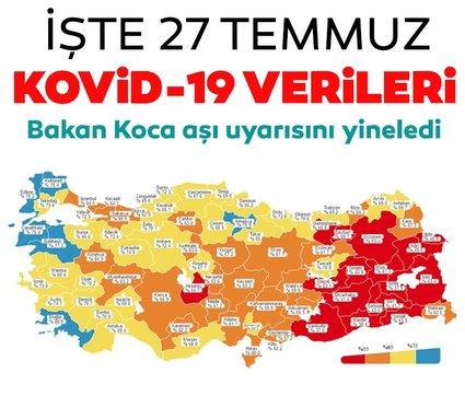 SON DAKİKA | 27 Temmuz koronavirüs verileri açıklandı! İşte Kovid-19 hasta, vaka ve vefat sayılarında son durum