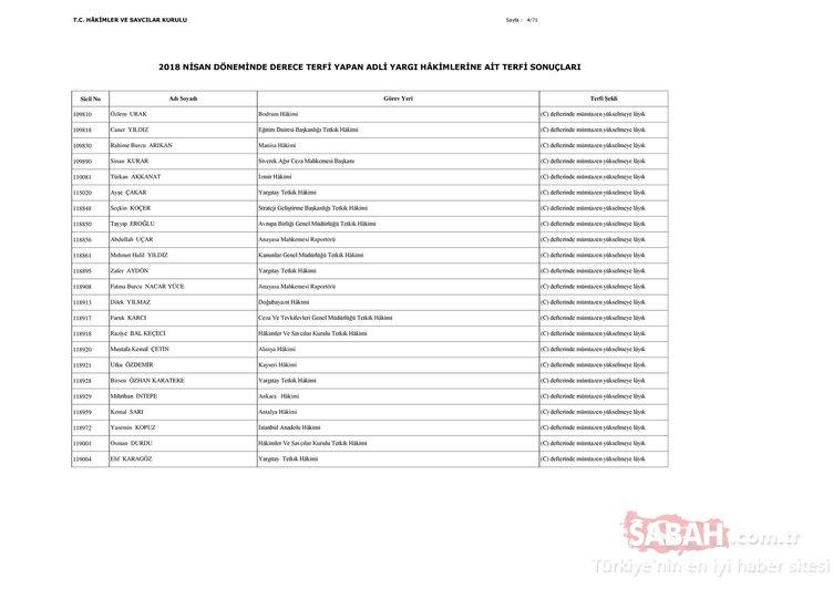 HSK yeni listeyi açıkladı... 3 bin 784 hakim ve savcıya terfi