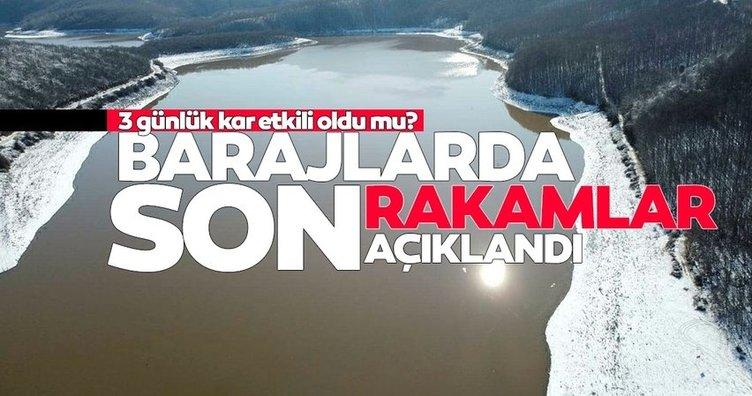 Son dakika haber: Kar yağışının İstanbul barajlarındaki doluluk etkisi açıklandı