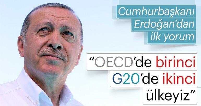 Cumhurbaşkanı Erdoğan'dan büyüme ile ilgili ilk yorum geldi