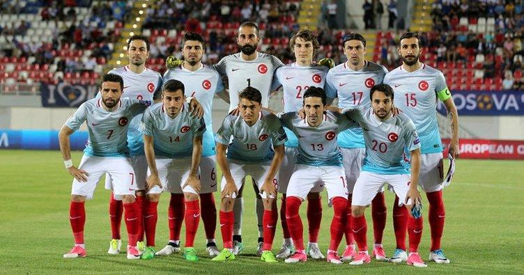 Türkiye 33. sıradaki yerini korudu